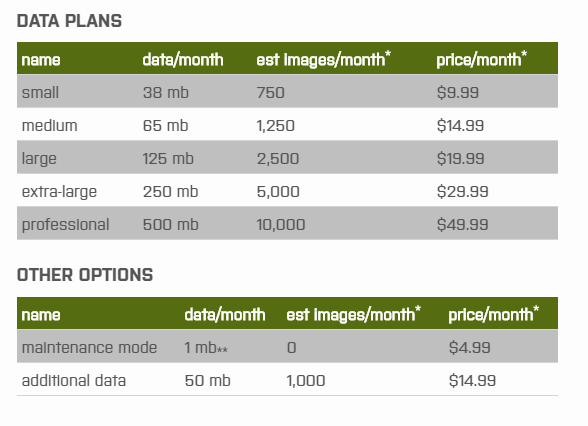 Picture of Verizon data plan to use with the Moultrie wireless modem.